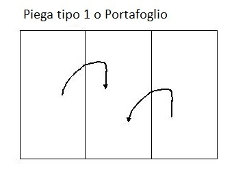 pieghe 1
