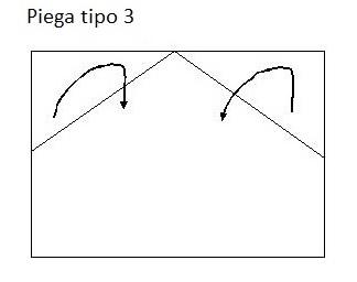 pieghe 3