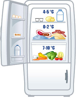 alimenti-frigorifero
